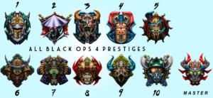 Prestige Mode in Black Ops Cold War